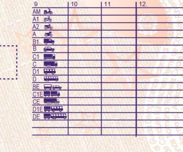 """Patente di guida: codice 61 """"guida in orario diurno"""""""